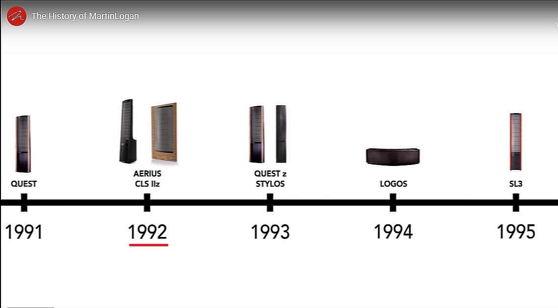 Aerius timeline.jpg