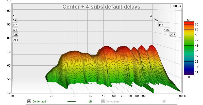 Center_subs_defaultDelays.jpg