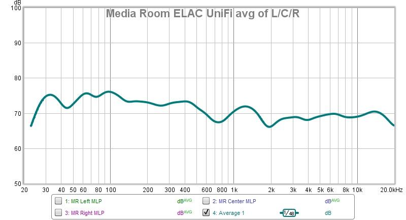 MR Average of L_C_R.jpg